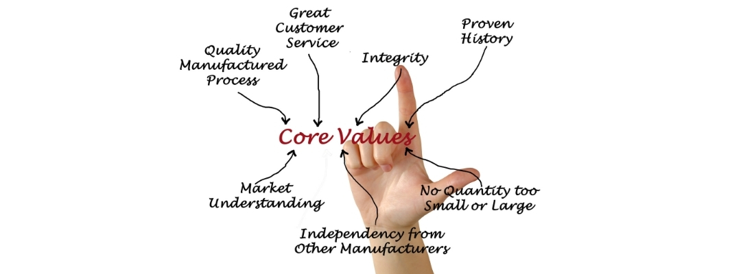 Identify and believe in your core value's